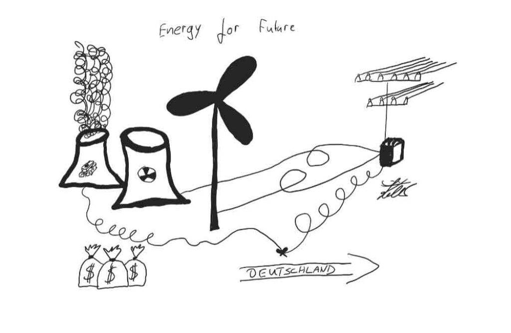 Energy-for-Future